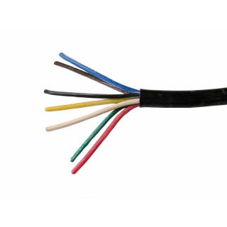 семижильный кабель